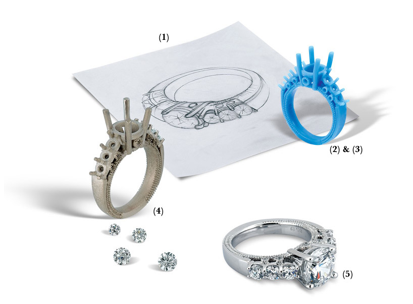 Listed Below are the Eligibility for Jewellery Designing in India: